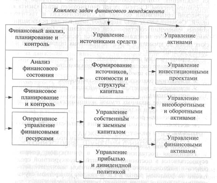 Международные аспекты финансового менеджмента реферат 9999